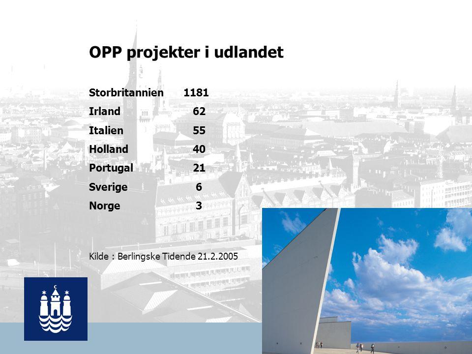 logo OPP projekter i udlandet Storbritannien1181 Irland 62 Italien 55 Holland 40 Portugal 21 Sverige 6 Norge 3 Kilde : Berlingske Tidende 21.2.2005 KØBENHAVNS KOMMUNE Kultur- og Fritidsforvaltningen