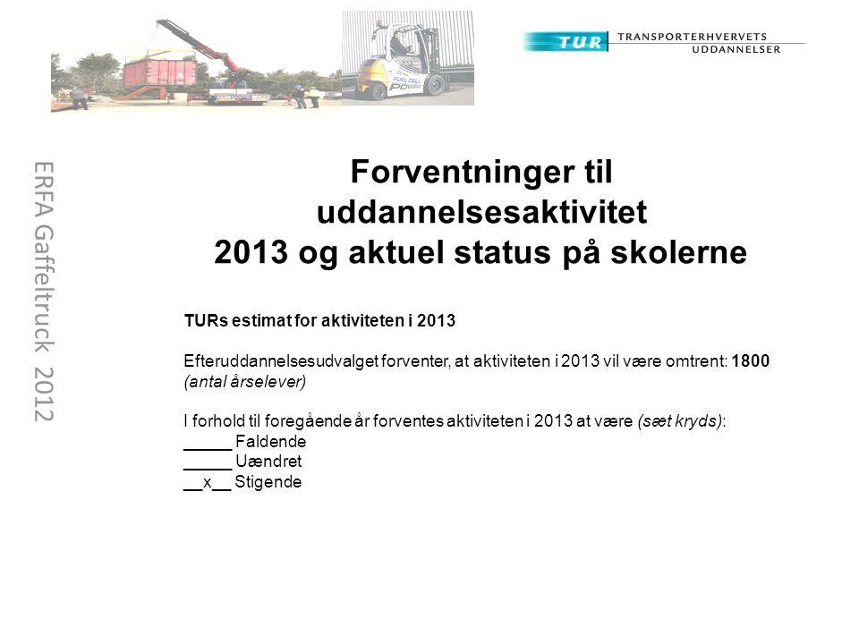 Forventninger til uddannelsesaktivitet 2013 og aktuel status på skolerne TURs estimat for aktiviteten i 2013 Efteruddannelsesudvalget forventer, at aktiviteten i 2013 vil være omtrent: 1800 (antal årselever) I forhold til foregående år forventes aktiviteten i 2013 at være (sæt kryds): _____ Faldende _____ Uændret __x__ Stigende ERFA Gaffeltruck 2012