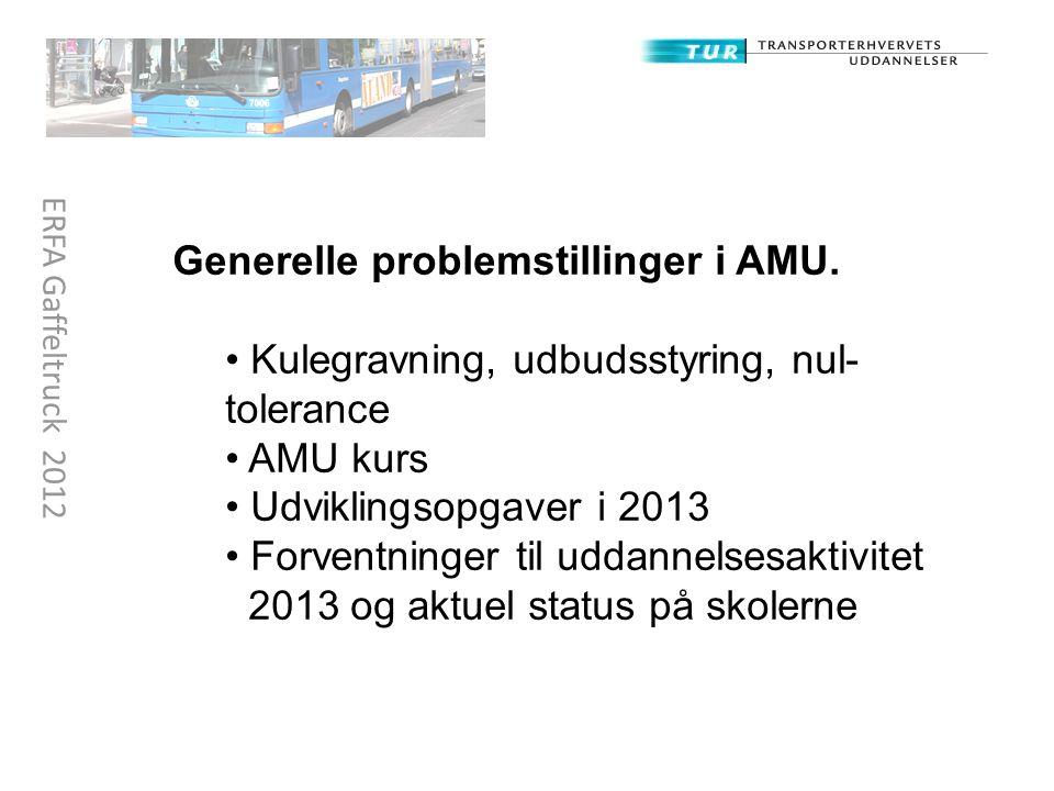Generelle problemstillinger i AMU.