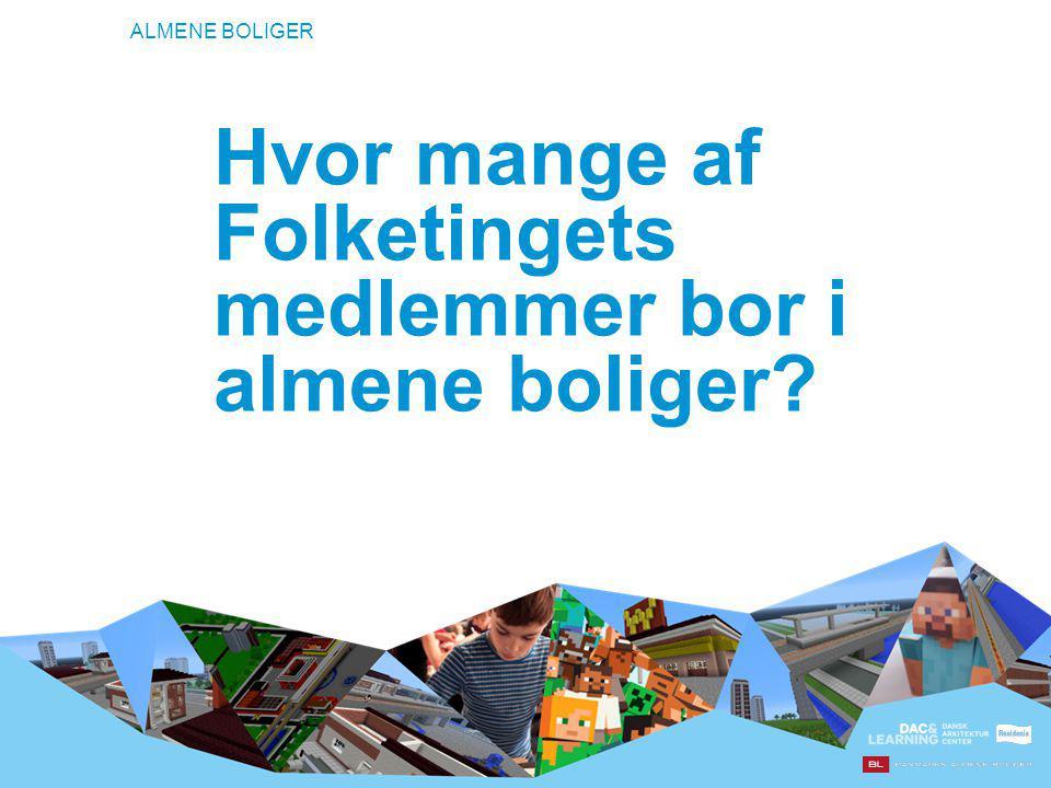 Hvor mange af Folketingets medlemmer bor i almene boliger ALMENE BOLIGER