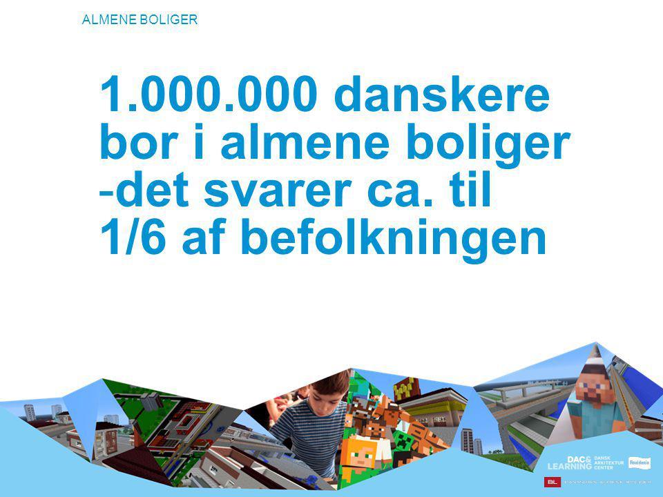 1.000.000 danskere bor i almene boliger -det svarer ca. til 1/6 af befolkningen ALMENE BOLIGER