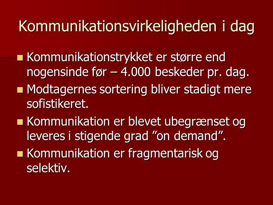 Kommunikationsvirkeligheden i dag Kommunikationstrykket er større end nogensinde før – 4.000 beskeder pr.