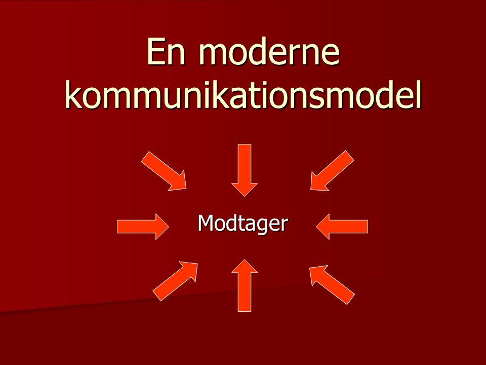 En moderne kommunikationsmodel Modtager