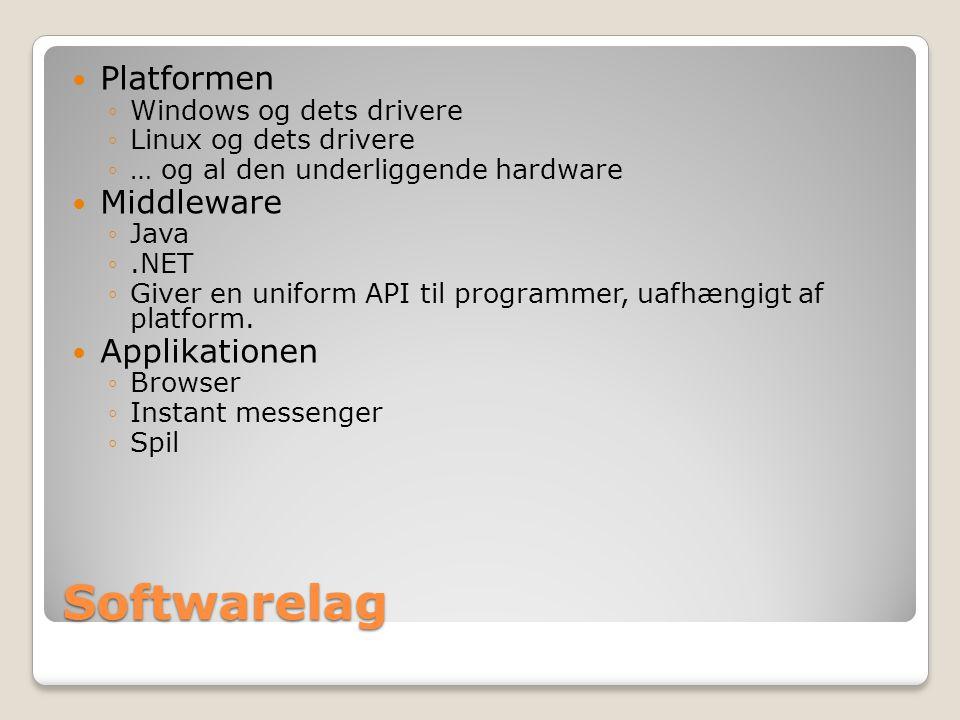 Softwarelag Platformen ◦Windows og dets drivere ◦Linux og dets drivere ◦… og al den underliggende hardware Middleware ◦Java ◦.NET ◦Giver en uniform API til programmer, uafhængigt af platform.