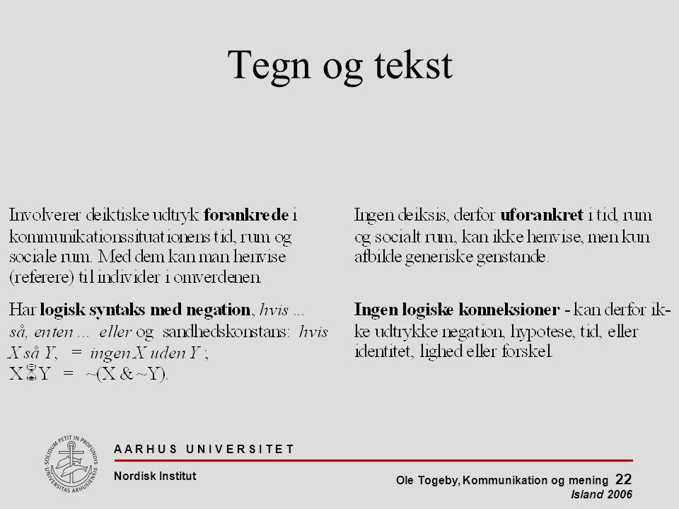 A A R H U S U N I V E R S I T E T Nordisk Institut Ole Togeby, Kommunikation og mening 22 Island 2006 Tegn og tekst