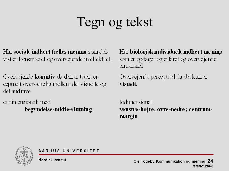 A A R H U S U N I V E R S I T E T Nordisk Institut Ole Togeby, Kommunikation og mening 24 Island 2006 Tegn og tekst