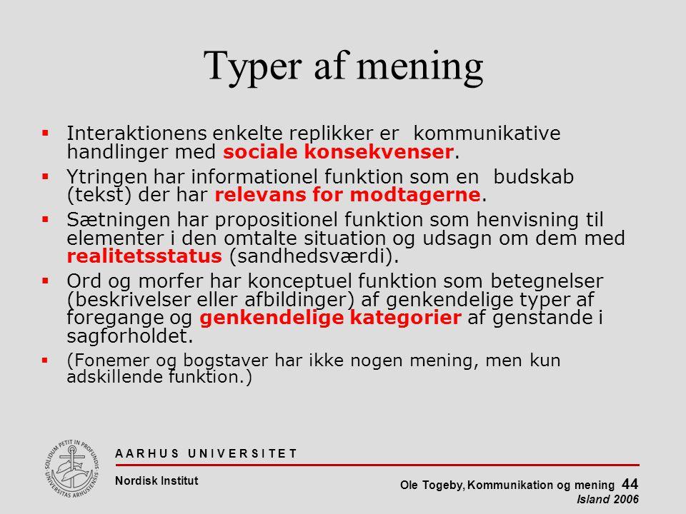 A A R H U S U N I V E R S I T E T Nordisk Institut Ole Togeby, Kommunikation og mening 44 Island 2006 Typer af mening  Interaktionens enkelte replikker er kommunikative handlinger med sociale konsekvenser.