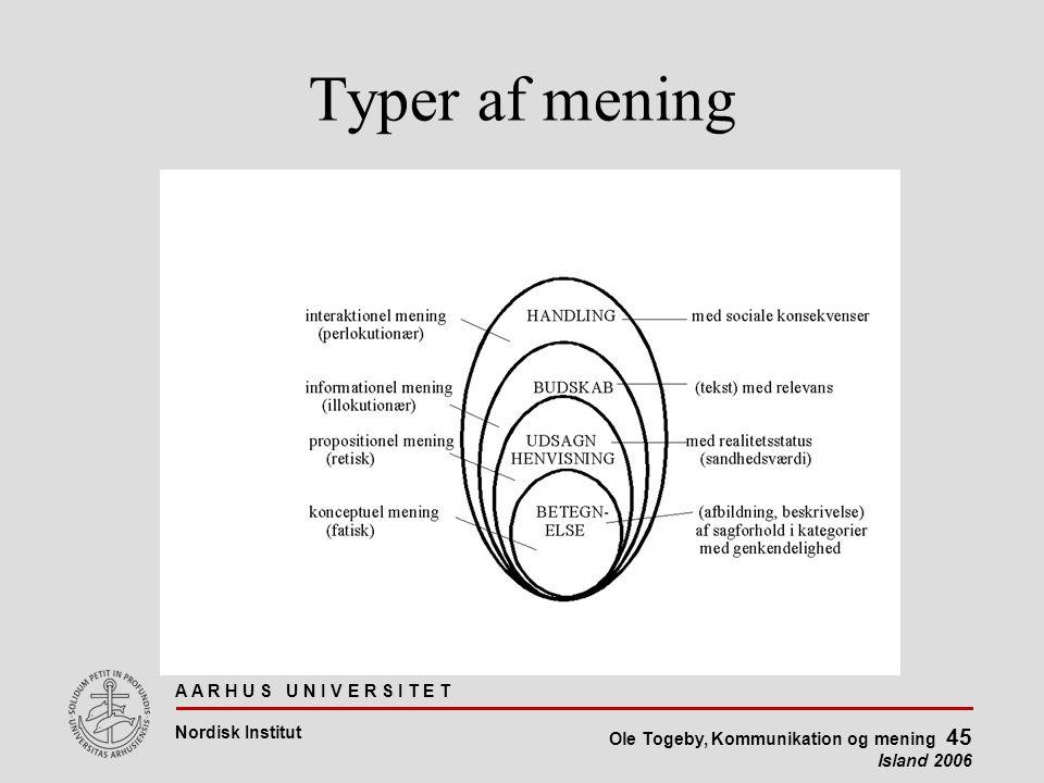 A A R H U S U N I V E R S I T E T Nordisk Institut Ole Togeby, Kommunikation og mening 45 Island 2006 Typer af mening