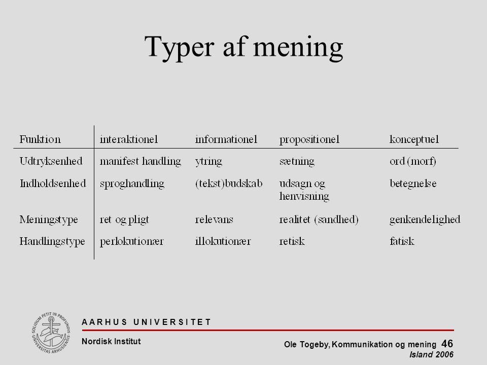 A A R H U S U N I V E R S I T E T Nordisk Institut Ole Togeby, Kommunikation og mening 46 Island 2006 Typer af mening
