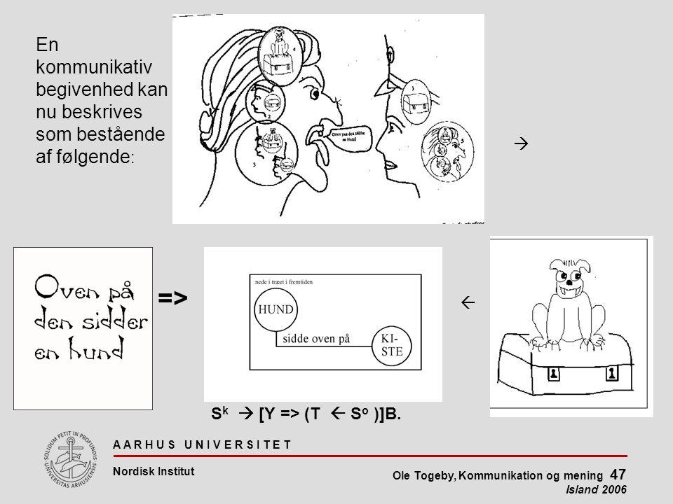 A A R H U S U N I V E R S I T E T Nordisk Institut Ole Togeby, Kommunikation og mening 47 Island 2006  =>  S k  [Y => (T  S o )]B.