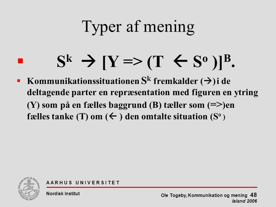A A R H U S U N I V E R S I T E T Nordisk Institut Ole Togeby, Kommunikation og mening 48 Island 2006 Typer af mening  S k  [Y => (T  S o )] B.