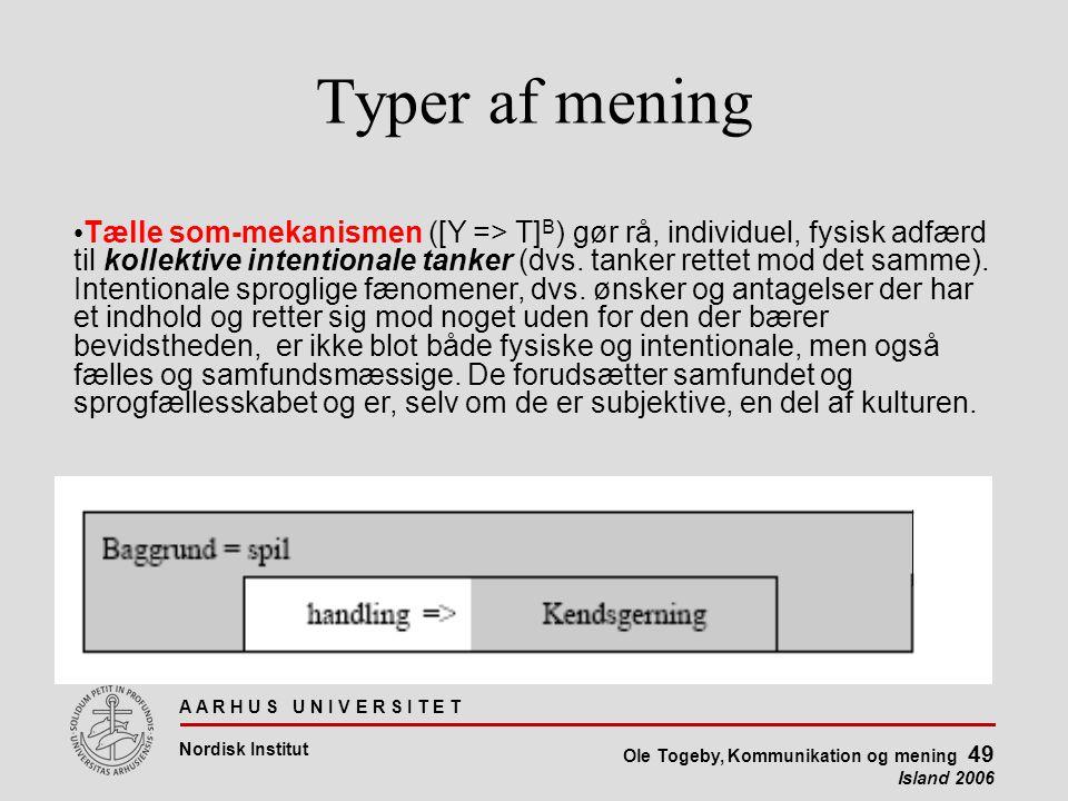 A A R H U S U N I V E R S I T E T Nordisk Institut Ole Togeby, Kommunikation og mening 49 Island 2006 Typer af mening Tælle som-mekanismen ([Y => T] B ) gør rå, individuel, fysisk adfærd til kollektive intentionale tanker (dvs.