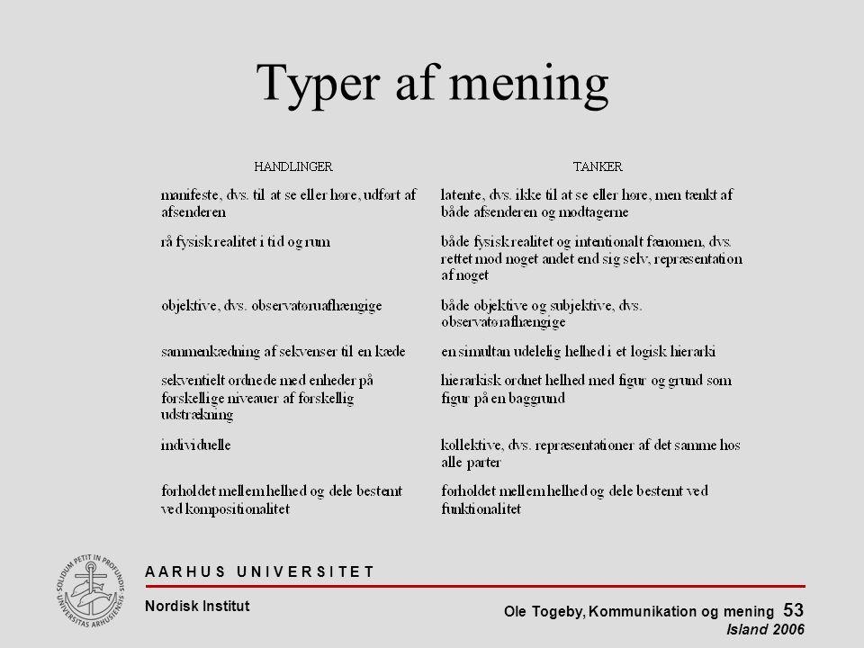A A R H U S U N I V E R S I T E T Nordisk Institut Ole Togeby, Kommunikation og mening 53 Island 2006 Typer af mening