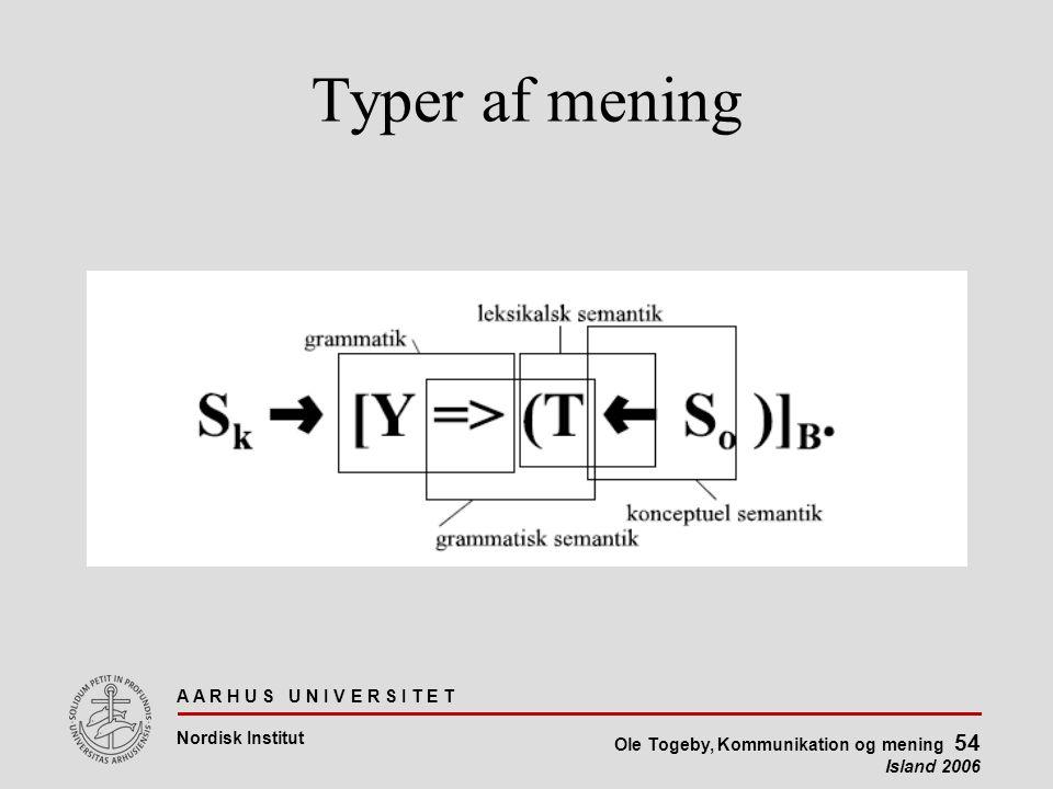 A A R H U S U N I V E R S I T E T Nordisk Institut Ole Togeby, Kommunikation og mening 54 Island 2006 Typer af mening