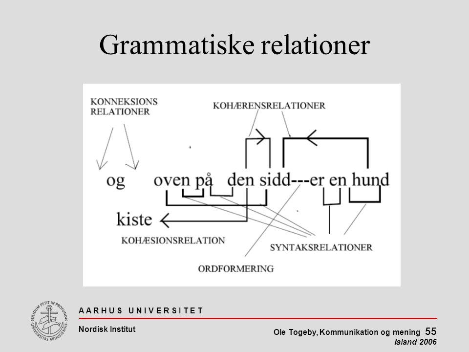 A A R H U S U N I V E R S I T E T Nordisk Institut Ole Togeby, Kommunikation og mening 55 Island 2006 Grammatiske relationer