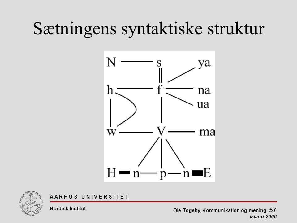A A R H U S U N I V E R S I T E T Nordisk Institut Ole Togeby, Kommunikation og mening 57 Island 2006 Sætningens syntaktiske struktur