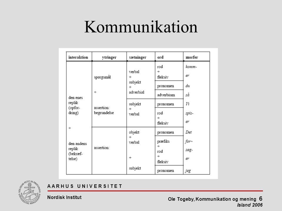 A A R H U S U N I V E R S I T E T Nordisk Institut Ole Togeby, Kommunikation og mening 6 Island 2006 Kommunikation