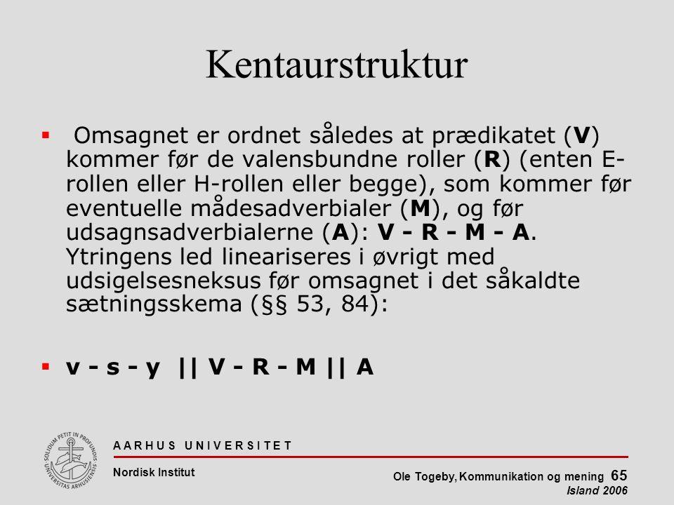 A A R H U S U N I V E R S I T E T Nordisk Institut Ole Togeby, Kommunikation og mening 65 Island 2006 Kentaurstruktur  Omsagnet er ordnet således at prædikatet (V) kommer før de valensbundne roller (R) (enten E- rollen eller H-rollen eller begge), som kommer før eventuelle mådesadverbialer (M), og før udsagnsadverbialerne (A): V - R - M - A.