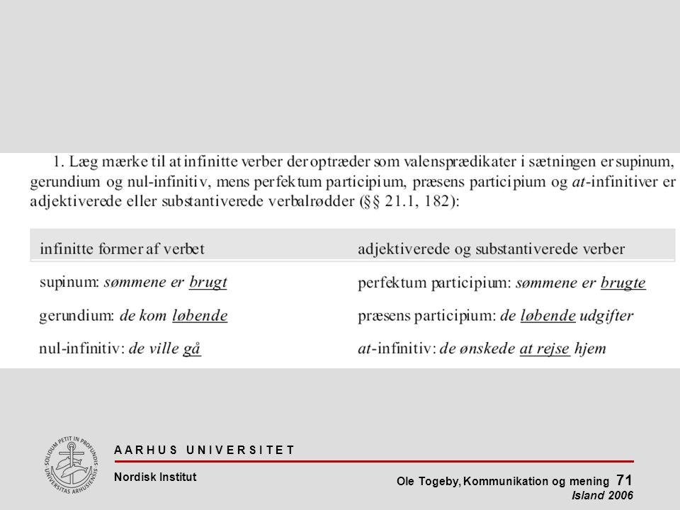 A A R H U S U N I V E R S I T E T Nordisk Institut Ole Togeby, Kommunikation og mening 71 Island 2006