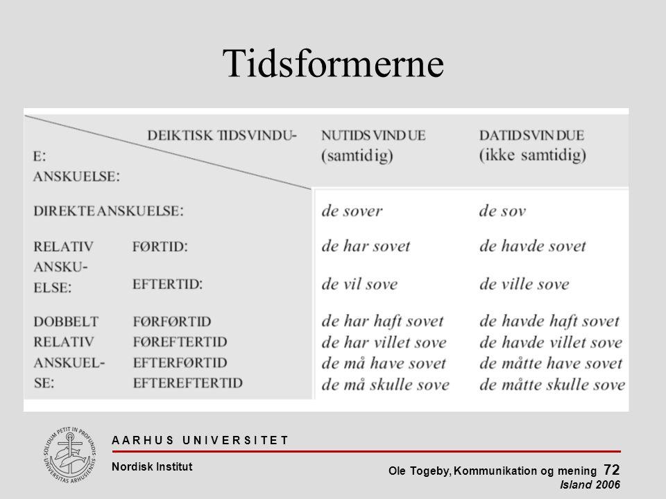 A A R H U S U N I V E R S I T E T Nordisk Institut Ole Togeby, Kommunikation og mening 72 Island 2006 Tidsformerne