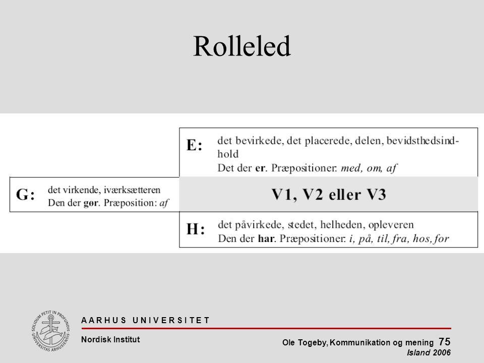 A A R H U S U N I V E R S I T E T Nordisk Institut Ole Togeby, Kommunikation og mening 75 Island 2006 Rolleled