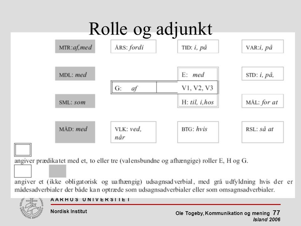 A A R H U S U N I V E R S I T E T Nordisk Institut Ole Togeby, Kommunikation og mening 77 Island 2006 Rolle og adjunkt