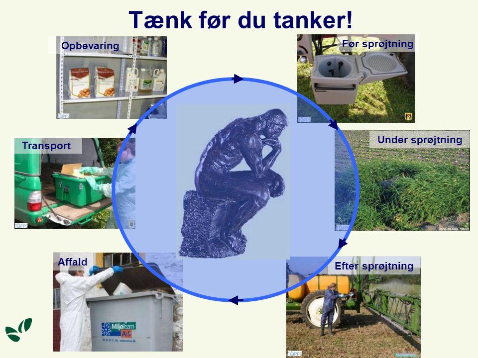 Tænk før du tanker! Efter sprøjtning Affald Transport Opbevaring Før sprøjtning Under sprøjtning
