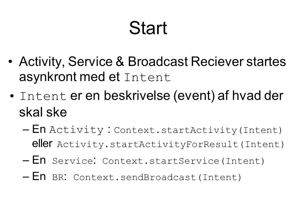 Start Activity, Service & Broadcast Reciever startes asynkront med et Intent Intent er en beskrivelse (event) af hvad der skal ske –En Activity : Context.startActivity(Intent) eller Activity.startActivityForResult(Intent) –En Service : Context.startService(Intent) –En BR : Context.sendBroadcast(Intent)