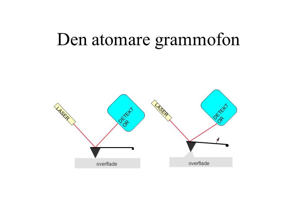 Den atomare grammofon DETEKT OR overflade LASER DETEKT OR LASER overflade