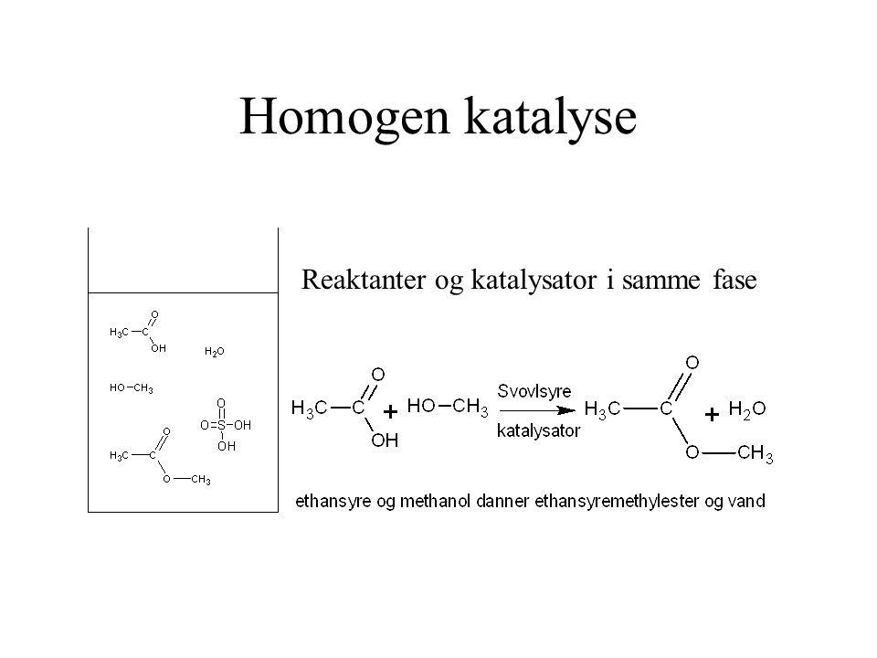 Homogen katalyse Reaktanter og katalysator i samme fase