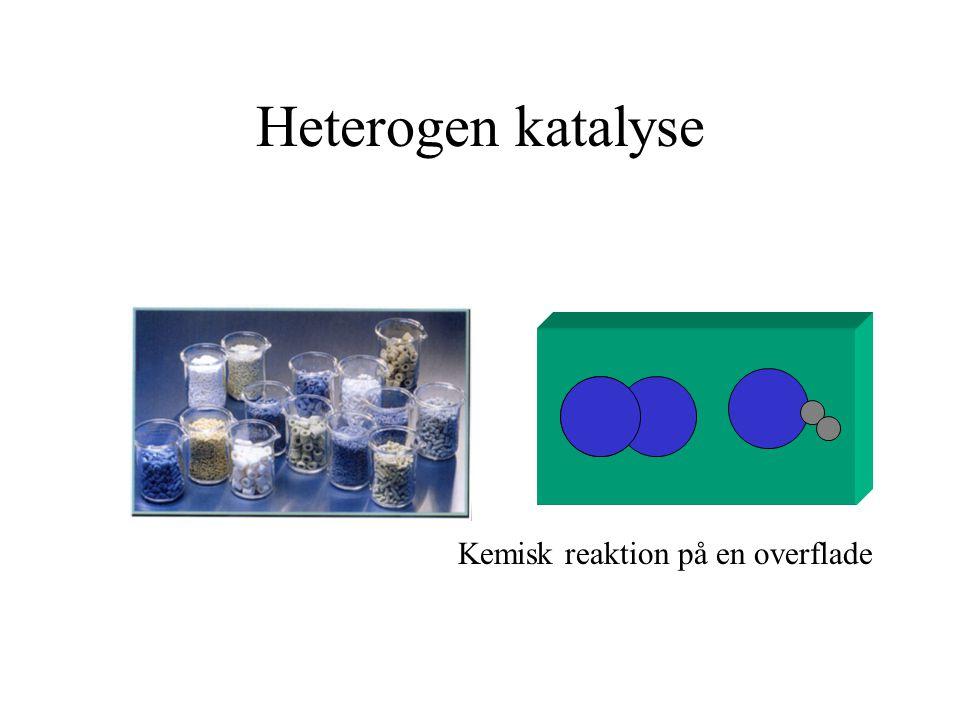 Heterogen katalyse Kemisk reaktion på en overflade