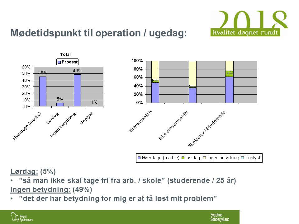 Mødetidspunkt til operation / ugedag: Lørdag: (5%) så man ikke skal tage fri fra arb.