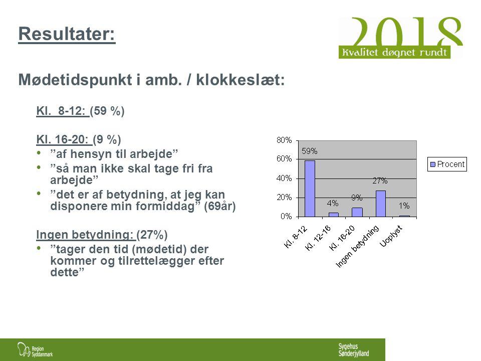 Kl. 8-12: (59 %) Kl.