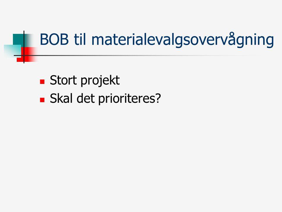 BOB til materialevalgsovervågning Stort projekt Skal det prioriteres