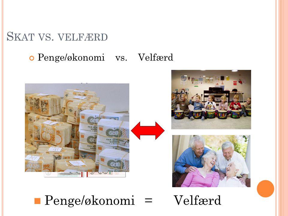 S KAT VS. VELFÆRD Penge/økonomi vs. Velfærd Penge/økonomi = Velfærd