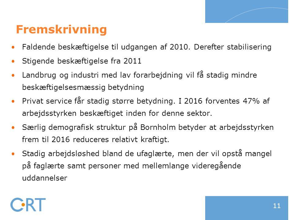 11-01-2015 11 Fremskrivning Faldende beskæftigelse til udgangen af 2010.