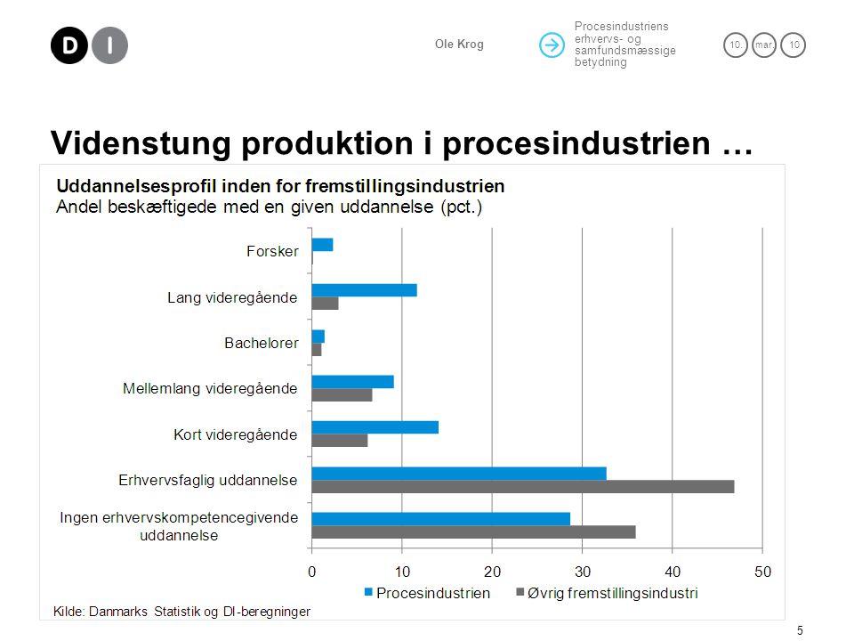Procesindustriens erhvervs- og samfundsmæssige betydning 10.mar.