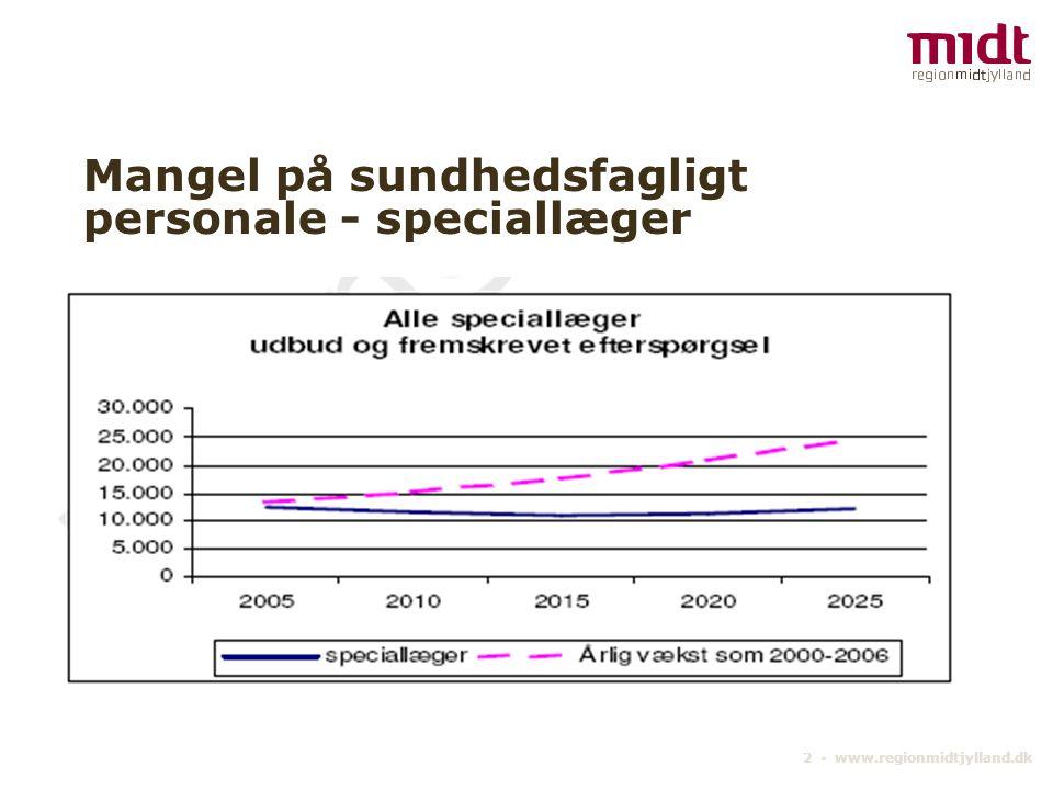2 ▪ www.regionmidtjylland.dk Mangel på sundhedsfagligt personale - speciallæger
