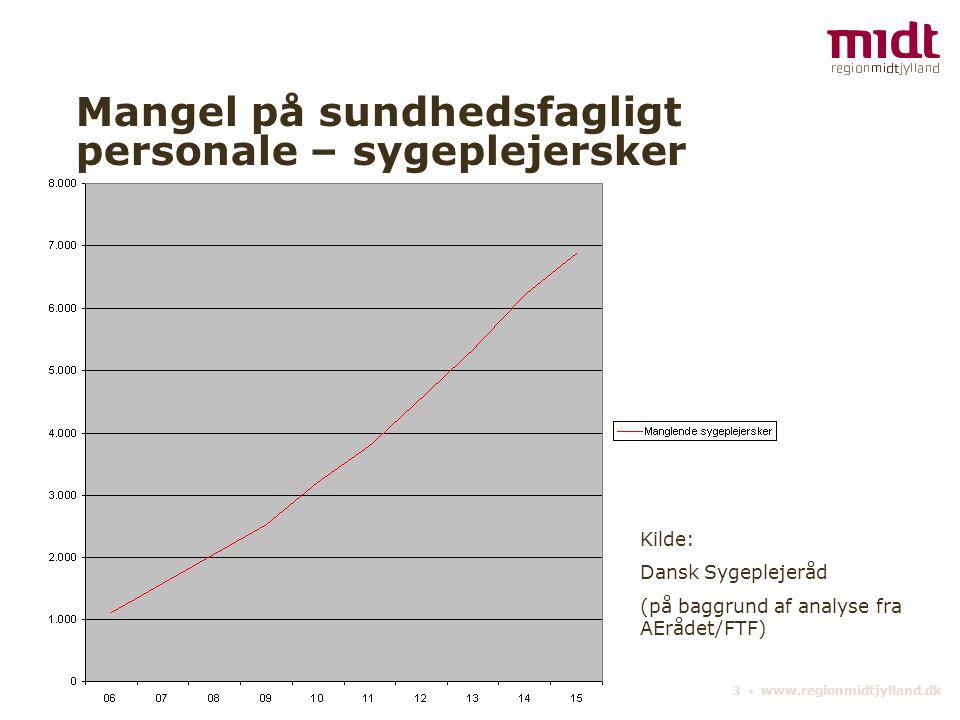 3 ▪ www.regionmidtjylland.dk Mangel på sundhedsfagligt personale – sygeplejersker Kilde: Dansk Sygeplejeråd (på baggrund af analyse fra AErådet/FTF)