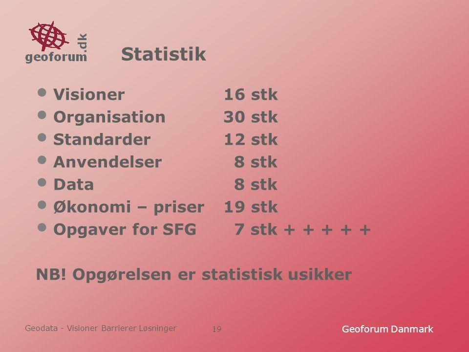 Geodata - Visioner Barrierer Løsninger Geoforum Danmark19 Statistik Visioner16 stk Organisation30 stk Standarder12 stk Anvendelser 8 stk Data 8 stk Økonomi – priser19 stk Opgaver for SFG 7 stk + + + + + NB.