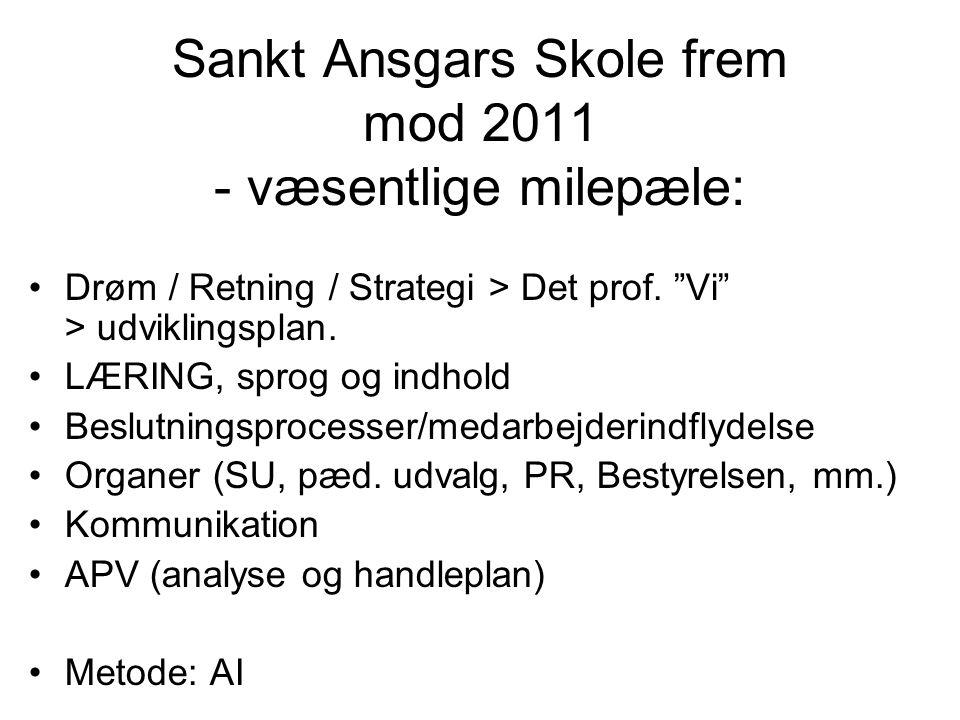 Sankt Ansgars Skole frem mod 2011 - væsentlige milepæle: Drøm / Retning / Strategi > Det prof.