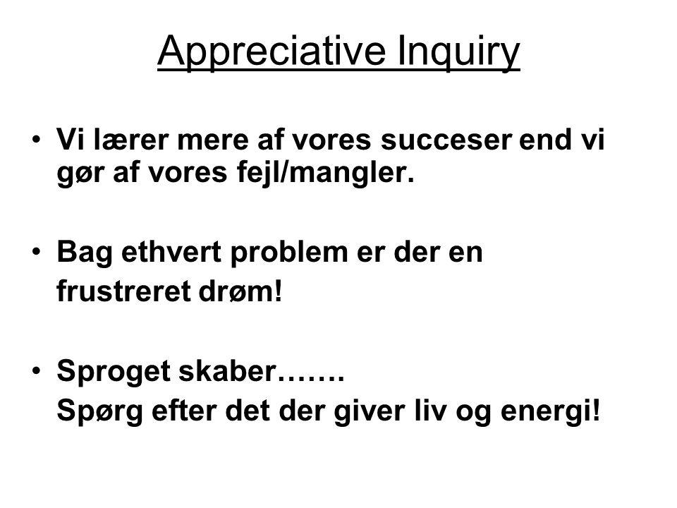 Appreciative Inquiry Vi lærer mere af vores succeser end vi gør af vores fejl/mangler.