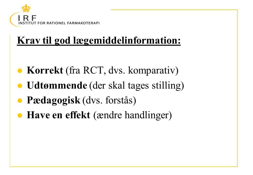 Krav til god lægemiddelinformation: Korrekt (fra RCT, dvs.
