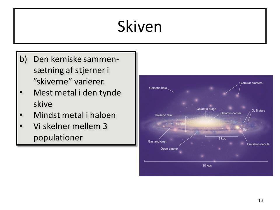 Skiven 13 b)Den kemiske sammen- sætning af stjerner i skiverne varierer.