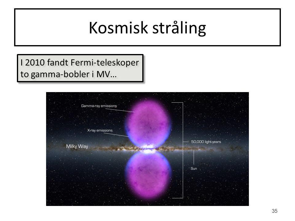 Kosmisk stråling I 2010 fandt Fermi-teleskoper to gamma-bobler i MV… 35