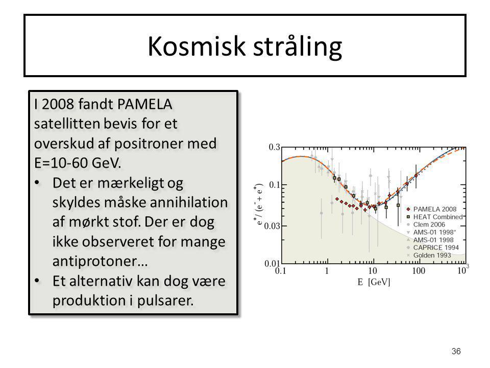 Kosmisk stråling I 2008 fandt PAMELA satellitten bevis for et overskud af positroner med E=10-60 GeV.