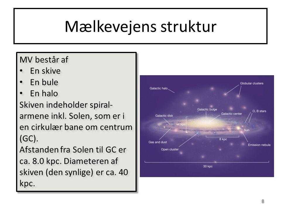 Mælkevejens struktur MV består af En skive En bule En halo Skiven indeholder spiral- armene inkl.