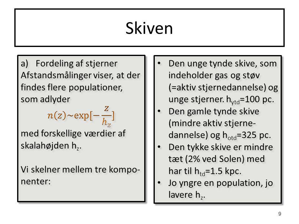 Skiven 9 Den unge tynde skive, som indeholder gas og støv (=aktiv stjernedannelse) og unge stjerner.