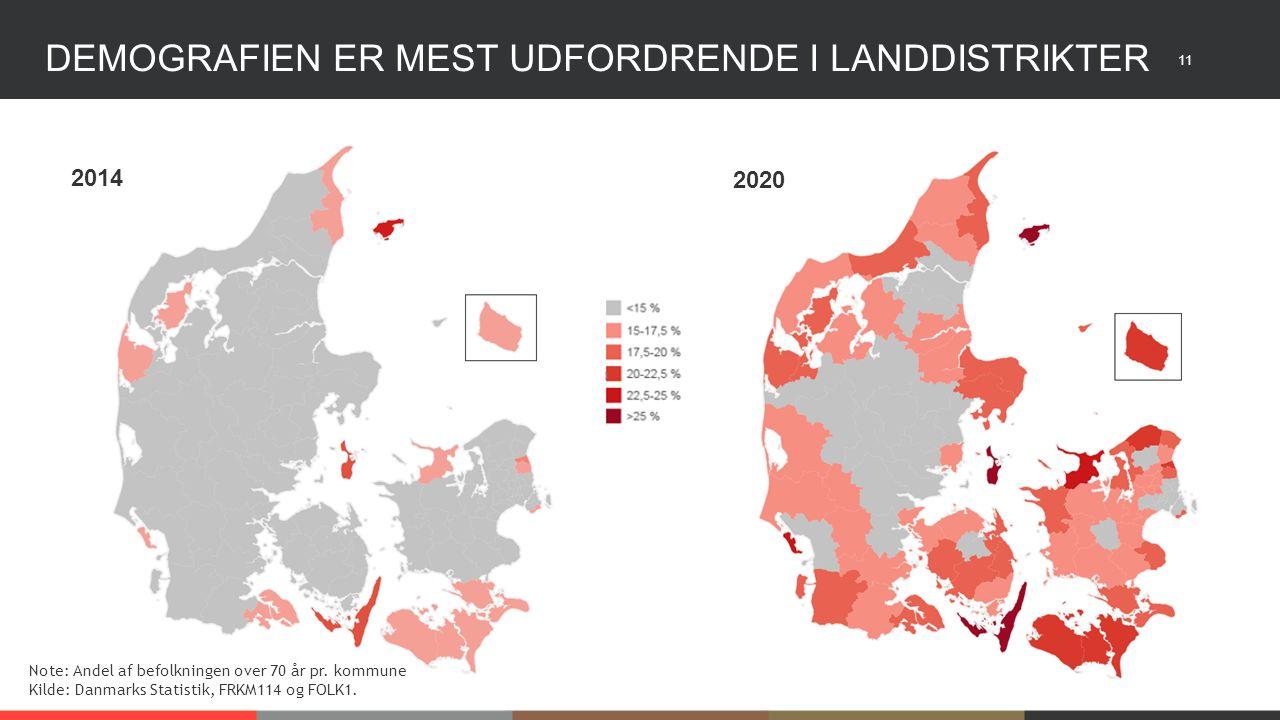 11 DEMOGRAFIEN ER MEST UDFORDRENDE I LANDDISTRIKTER 20142020 Note: Andel af befolkningen over 70 år pr.