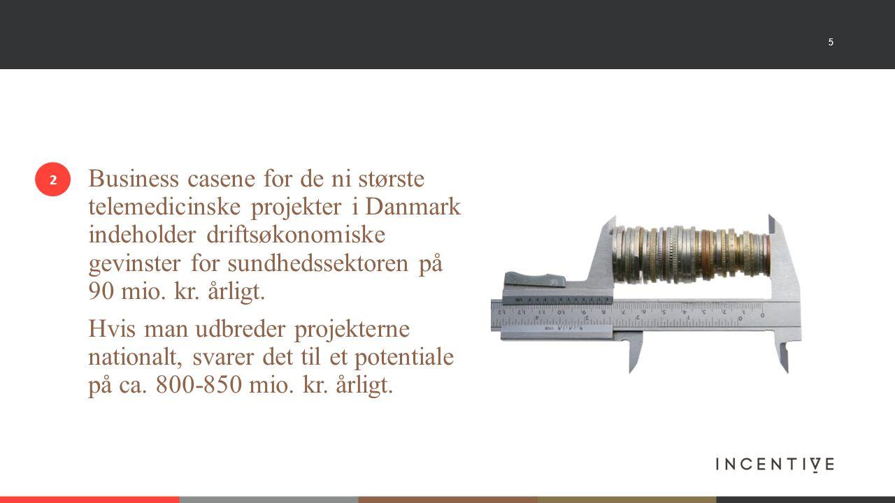 5 Business casene for de ni største telemedicinske projekter i Danmark indeholder driftsøkonomiske gevinster for sundhedssektoren på 90 mio.